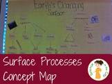 Weathering and Erosion Concept Map