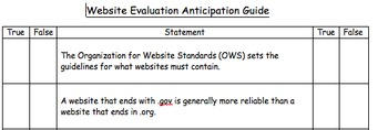 Website Evaluation Anticipation Guide