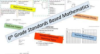 Week 1 CCSS Math Concept Board
