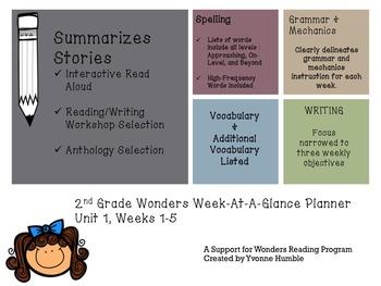 Wonders Reading 2nd Grade Planner Unit 1