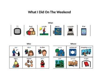 Weekend ALD