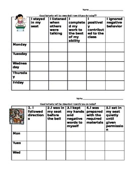 Weekly Behavior Monitoring Tool