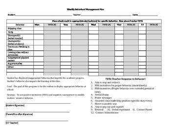 Weekly Behavioral Management Plan