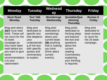 Weekly Blogging Schedule (Let's Have a Linky Party!)