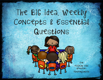 The Big Idea, Weekly Concepts and Essential Questions for