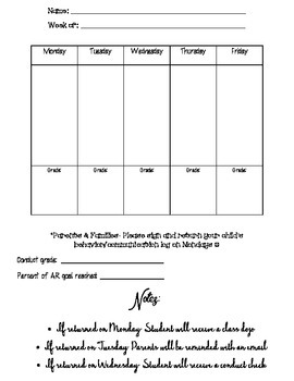 Weekly Conduct log