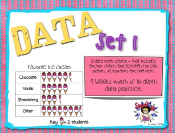 Weekly Data Centers Set 1- 9 Weeks of Graphing Practice