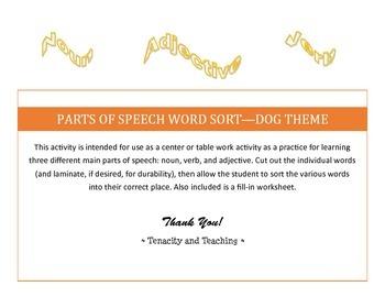 Parts of Speech Word Sort