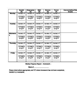 Weekly Homework - Test - Quiz Progress Report