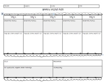 Weekly Lesson Plan Format ** Editable***