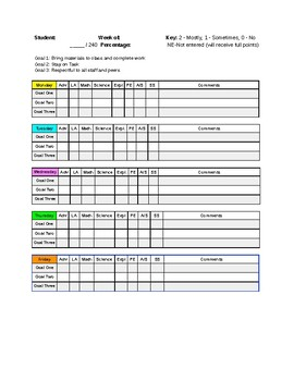 Weekly Point Sheet