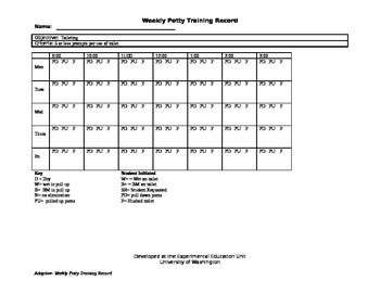 Weekly Potty Training Chart