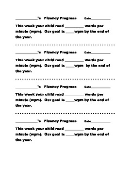 Weekly Reading Fluency Progress Report