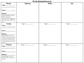 """Weekly Reading Homework for """"Non-readers"""""""