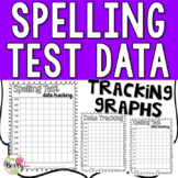 Spelling Test Data - Student Friendly Graphing
