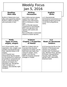 Weekly Standard Chart
