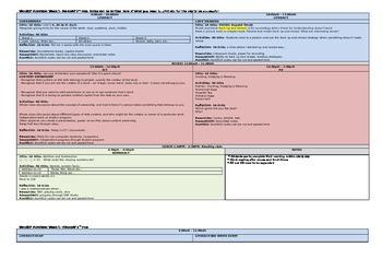 Editable Weekly teacher planner AusVELS week daily plan au