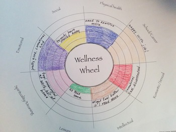 Wellness Wheel Packet- Holistic Strengths & Weakness Asses