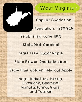 West Virginia State Facts and Symbols Class Decor, Governm