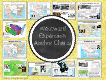 Westward Expansion Anchor Charts