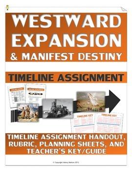 Westward Expansion (Manifest Destiny) - Timeline Assignmen