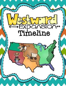 Westward Expansion Timeline of Historical Events