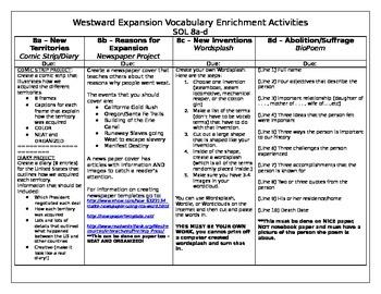 Westward Expansion Vocabulary Enrichment Activity