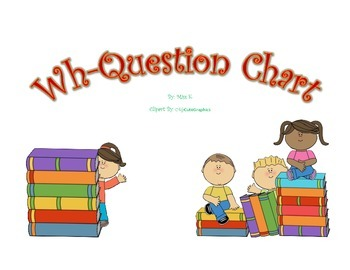 Wh-Question Chart