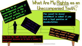 What Are My Rights as an Unaccompanied Youth Poster