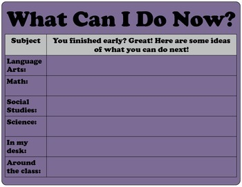 """What Can I Do Now"" Chart"