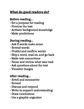 What Do Good Readers do? (editable sign)