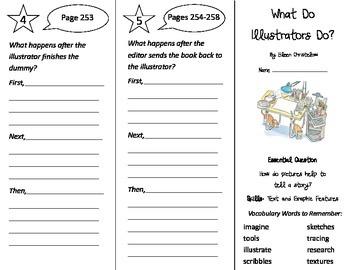 What Do Illustrators Do Trifold - Journeys 3rd Grade Unit