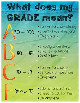 What Does My Grade Mean Poster