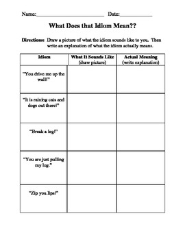 What Does that Idiom Mean?  worksheet