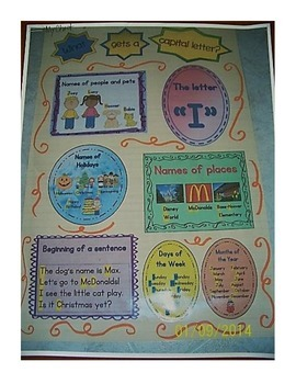 What Gets a Capital Letter--anchor chart