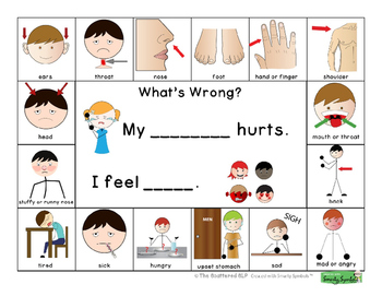 What Hurts and I Feel Visual
