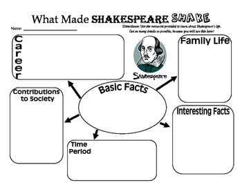 What Made Shakespeare Shake