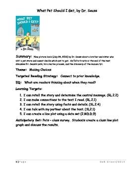 What Pet Should I Get, by Dr. Seuss Lesson Plan