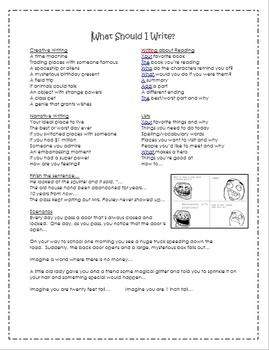 What Should I Write? EDITABLE WRITING IDEAS PAGE