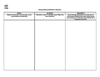 """""""What, So What, Now What"""" Protocol Graphic Organizer for I"""