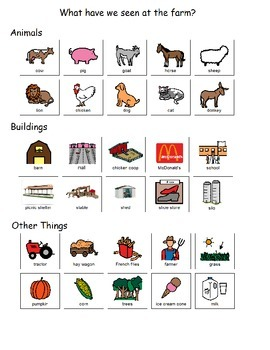 What did we see on the farm? Special Education comprehension