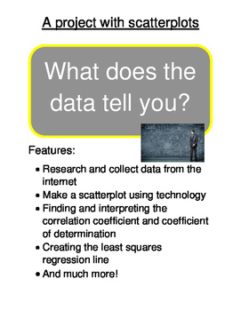 Algebra/Statistics:  What does the data tell you? (Scatterplots)