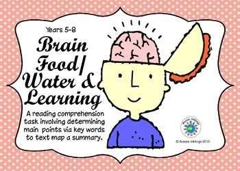 Brain food / Water and Learning