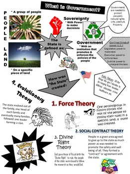 What is Government? Infographic Activity