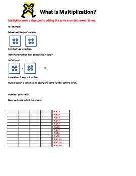What is Multiplication Visual Aid