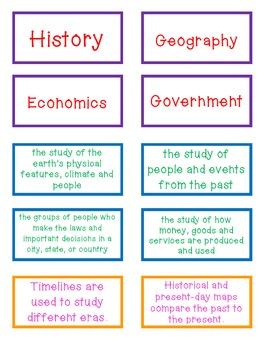 What is Social Studies? Sort