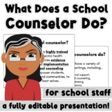 What is a School Counselor? : A Presentation for School Staff