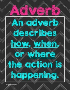What is an Adverb? Poster