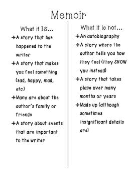 What is/is not a Memoir?