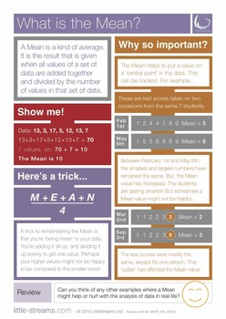 What is the Mean? | Free Poster